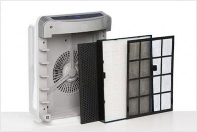 Sada vysoce účinných filtrů pro čističku Winix WAC-U300